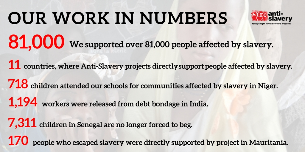 Anti-Slavery work in numbers