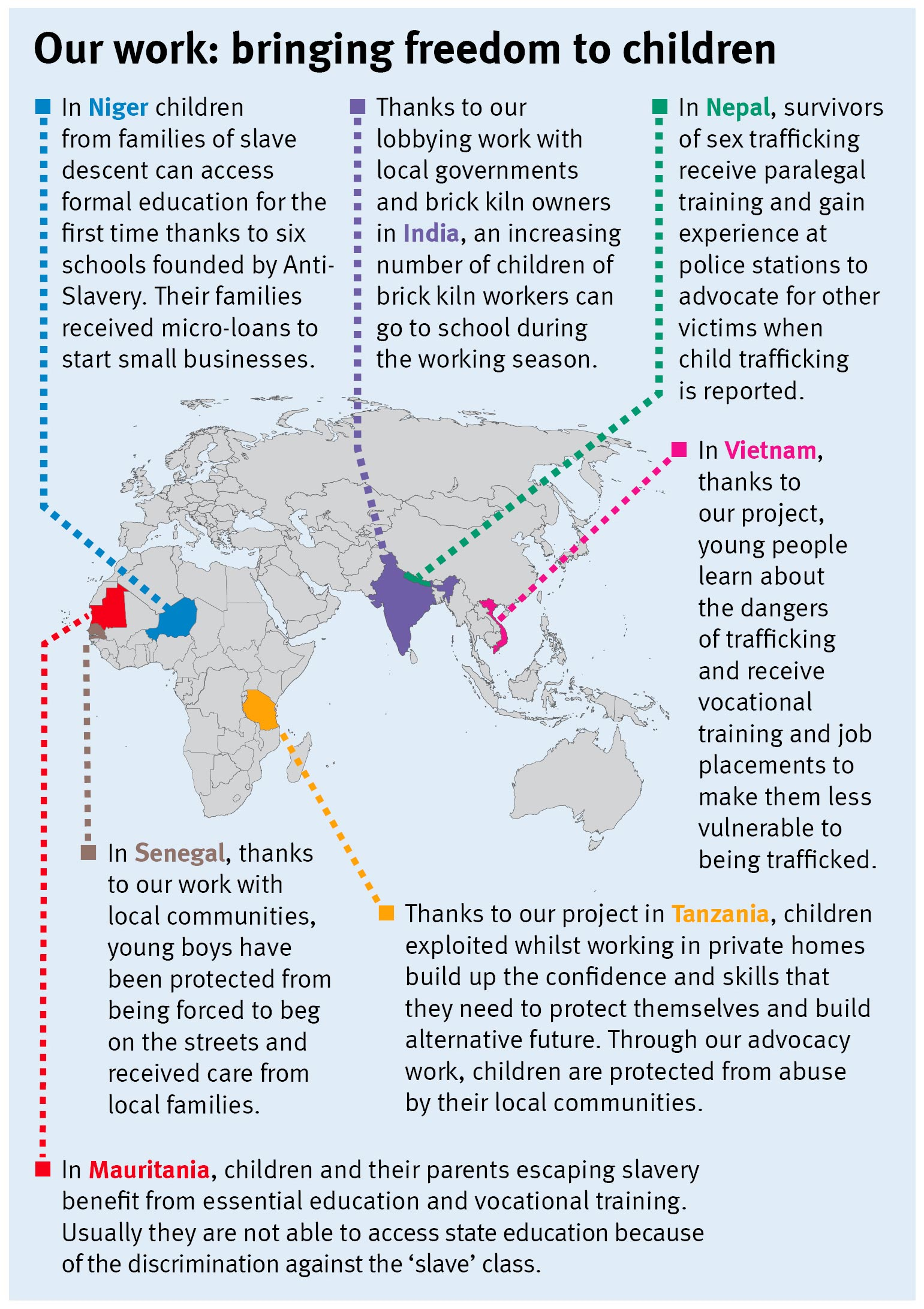 World map of Anti-Slavery's work with children
