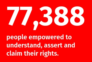77388 people empowered to claim their rights