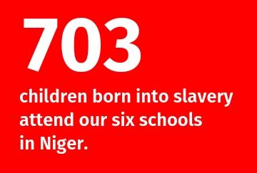 703 children of slavery descent attend our schools inNiger