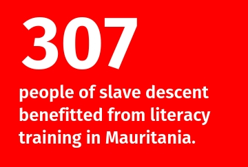 307 people of slavery descent benefitted from literacy training in Mauritania
