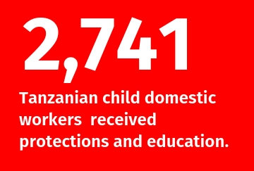 2741 child domestic workers in Tanzania received protections